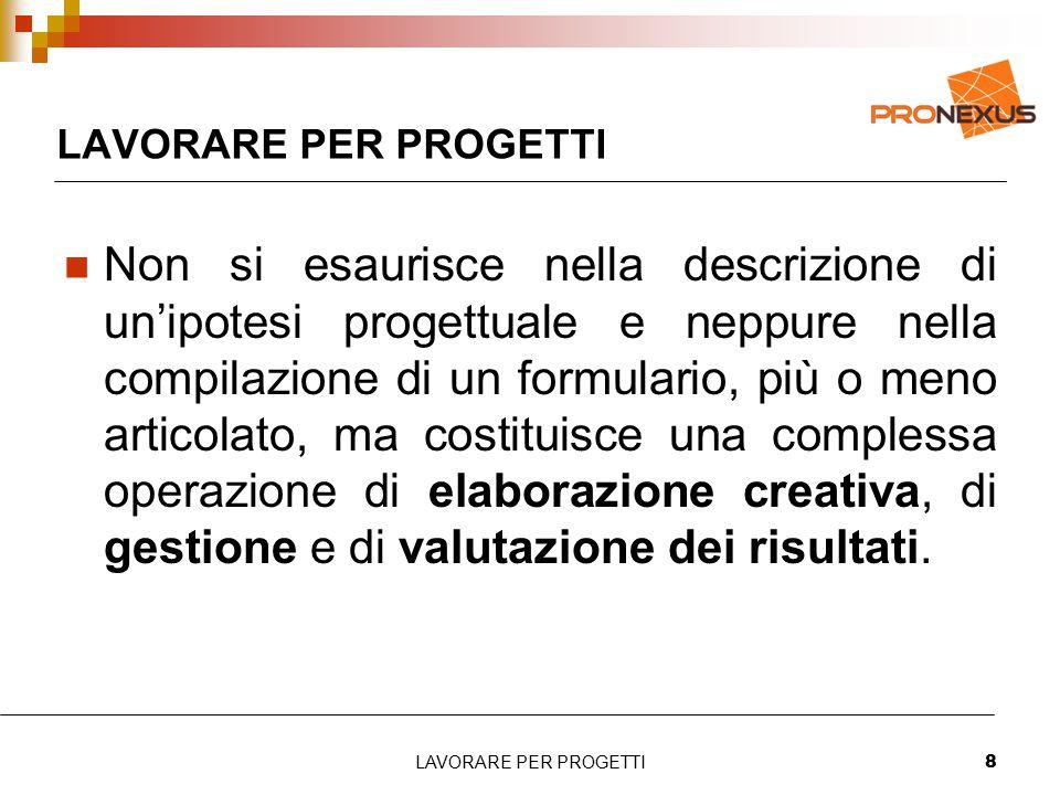 LAVORARE PER PROGETTI8 Non si esaurisce nella descrizione di un'ipotesi progettuale e neppure nella compilazione di un formulario, più o meno articolato, ma costituisce una complessa operazione di elaborazione creativa, di gestione e di valutazione dei risultati.