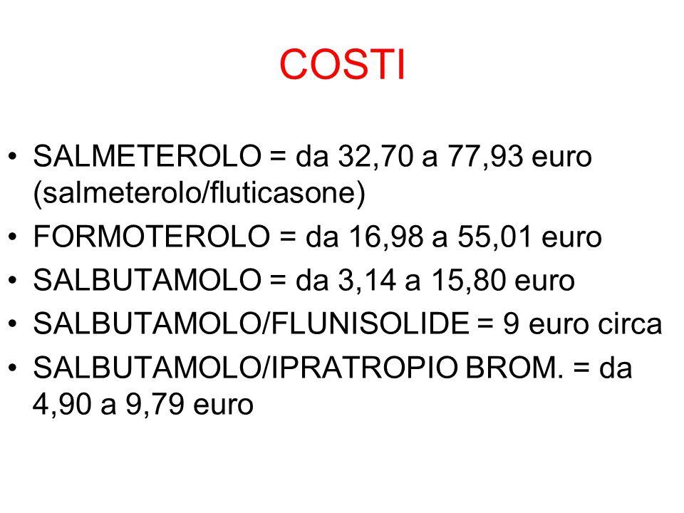 COSTI SALMETEROLO = da 32,70 a 77,93 euro (salmeterolo/fluticasone) FORMOTEROLO = da 16,98 a 55,01 euro SALBUTAMOLO = da 3,14 a 15,80 euro SALBUTAMOLO