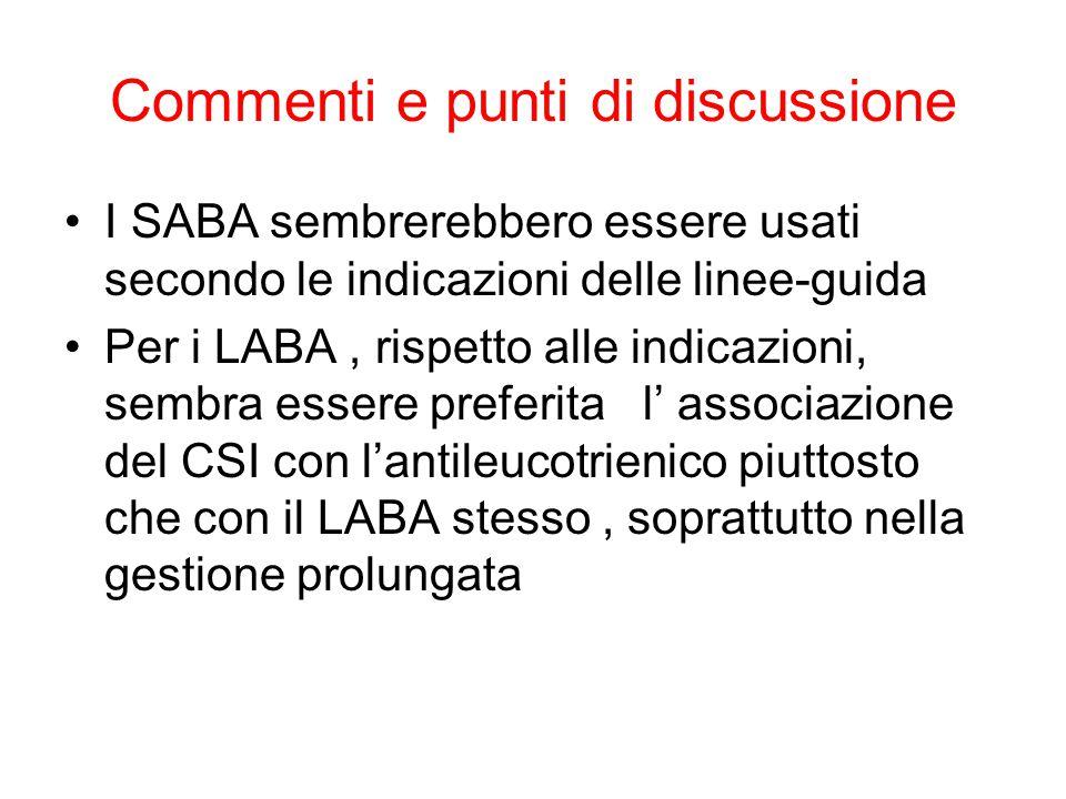 Commenti e punti di discussione I SABA sembrerebbero essere usati secondo le indicazioni delle linee-guida Per i LABA, rispetto alle indicazioni, semb