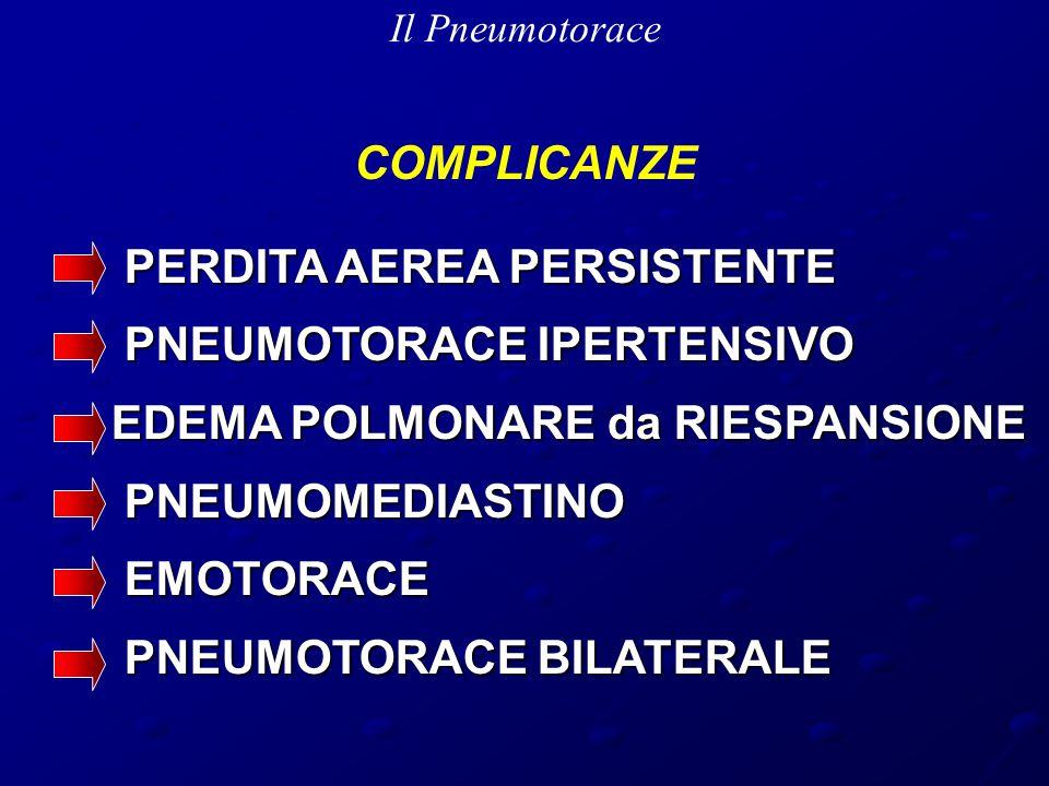 Il Pneumotorace PERDITA AEREA PERSISTENTE PERDITA AEREA PERSISTENTE PNEUMOTORACE IPERTENSIVO PNEUMOTORACE IPERTENSIVO EDEMA POLMONARE da RIESPANSIONE PNEUMOMEDIASTINO PNEUMOMEDIASTINO EMOTORACE EMOTORACE PNEUMOTORACE BILATERALE PNEUMOTORACE BILATERALE COMPLICANZE