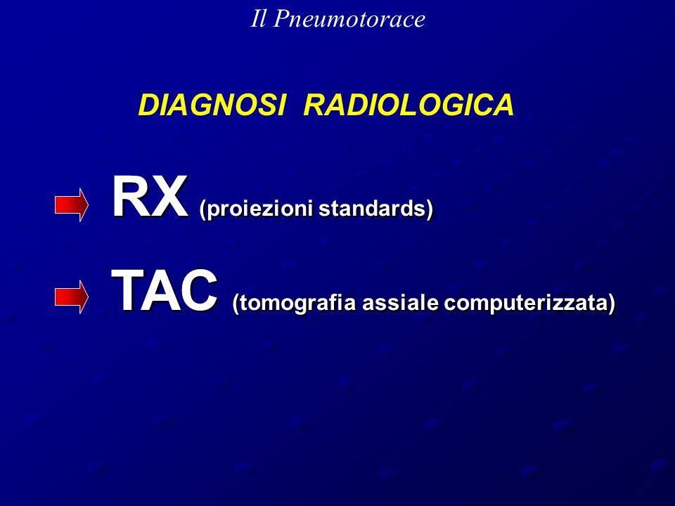 Il Pneumotorace DIAGNOSI RADIOLOGICA RX (proiezioni standards) RX (proiezioni standards) TAC (tomografia assiale computerizzata) TAC (tomografia assiale computerizzata)