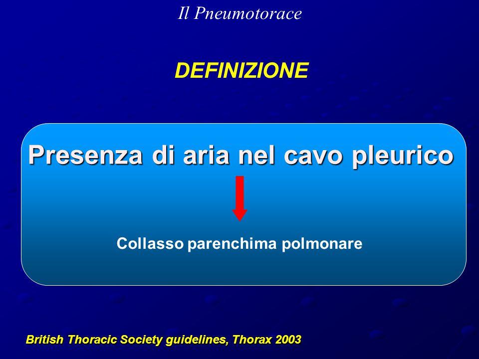 Il Pneumotorace British Thoracic Society guidelines, Thorax 2003 DEFINIZIONE Presenza di aria nel cavo pleurico Collasso parenchima polmonare