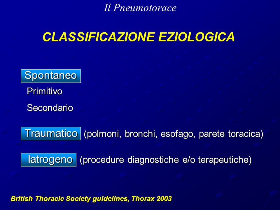 Il Pneumotorace British Thoracic Society guidelines, Thorax 2003 CLASSIFICAZIONE EZIOLOGICA Spontaneo Spontaneo Primitivo Primitivo Secondario Secondario Traumatico (polmoni, bronchi, esofago, parete toracica) Traumatico (polmoni, bronchi, esofago, parete toracica) Iatrogeno (procedure diagnostiche e/o terapeutiche) Iatrogeno (procedure diagnostiche e/o terapeutiche)