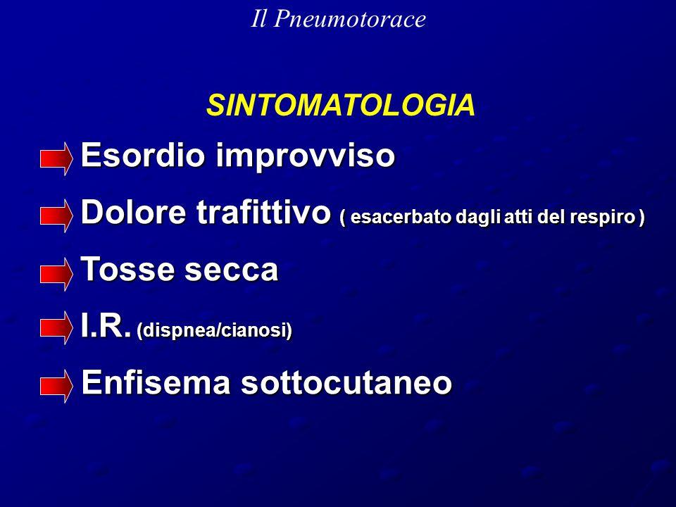 Il Pneumotorace Esordio improvviso Esordio improvviso Dolore trafittivo ( esacerbato dagli atti del respiro ) Dolore trafittivo ( esacerbato dagli atti del respiro ) Tosse secca Tosse secca I.R.