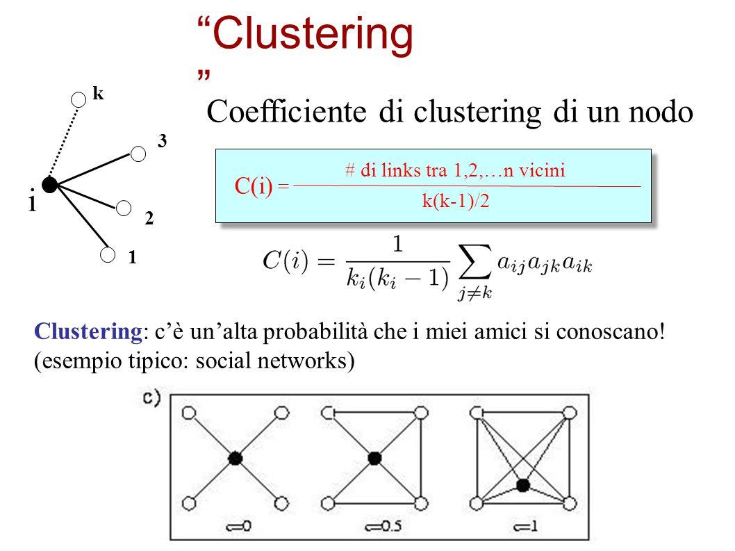 """""""Clustering """" C(i) = # di links tra 1,2,…n vicini k(k-1)/2 1 2 3 k Clustering: c'è un'alta probabilità che i miei amici si conoscano! (esempio tipico:"""