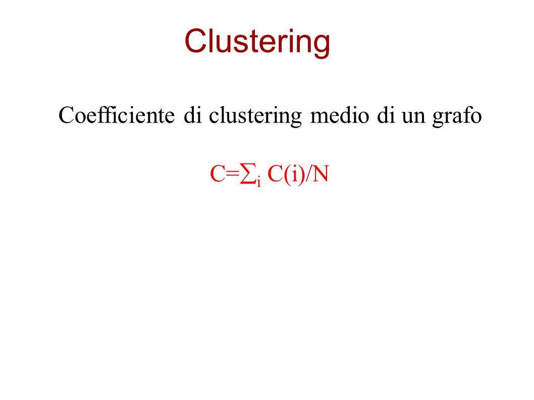 Clustering Coefficiente di clustering medio di un grafo C=  i C(i)/N