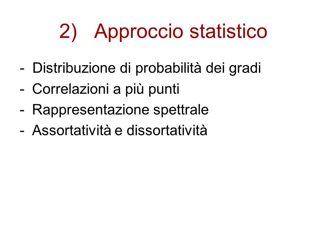 2) Approccio statistico - Distribuzione di probabilità dei gradi -Correlazioni a più punti -Rappresentazione spettrale -Assortatività e dissortatività