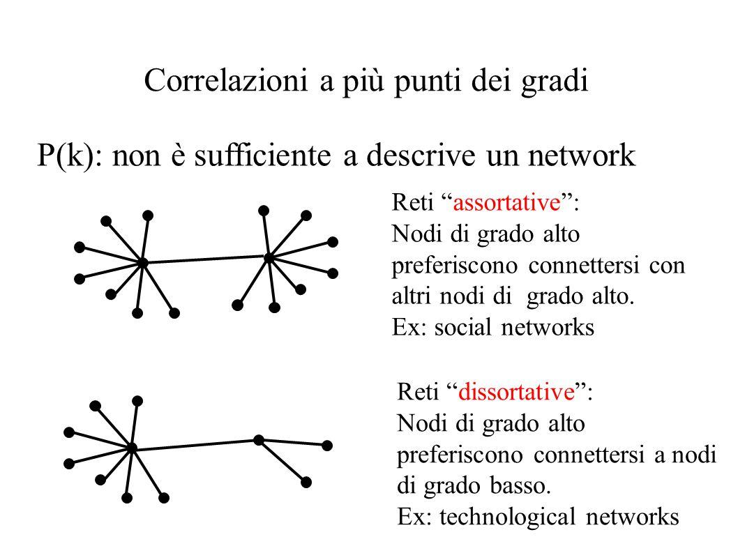 """Correlazioni a più punti dei gradi P(k): non è sufficiente a descrive un network Reti """"assortative"""": Nodi di grado alto preferiscono connettersi con a"""