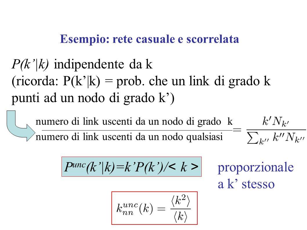 Esempio: rete casuale e scorrelata P(k'|k) indipendente da k (ricorda: P(k'|k) = prob. che un link di grado k punti ad un nodo di grado k') proporzion