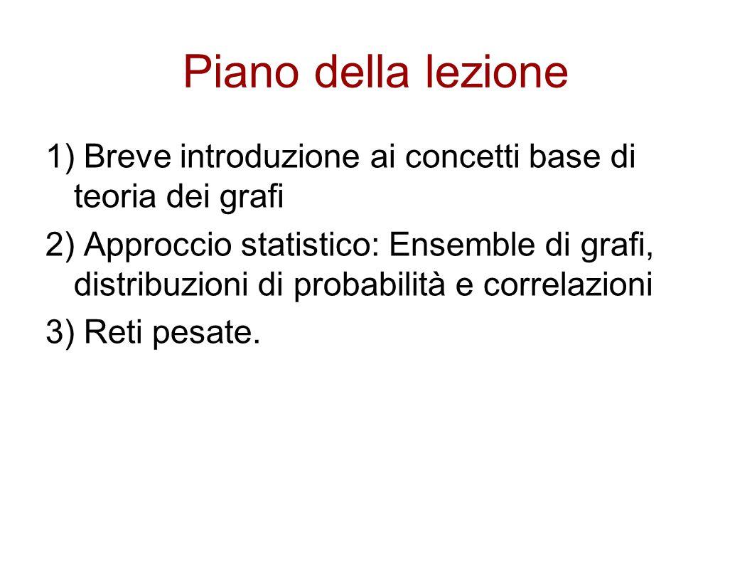 Piano della lezione 1) Breve introduzione ai concetti base di teoria dei grafi 2) Approccio statistico: Ensemble di grafi, distribuzioni di probabilit