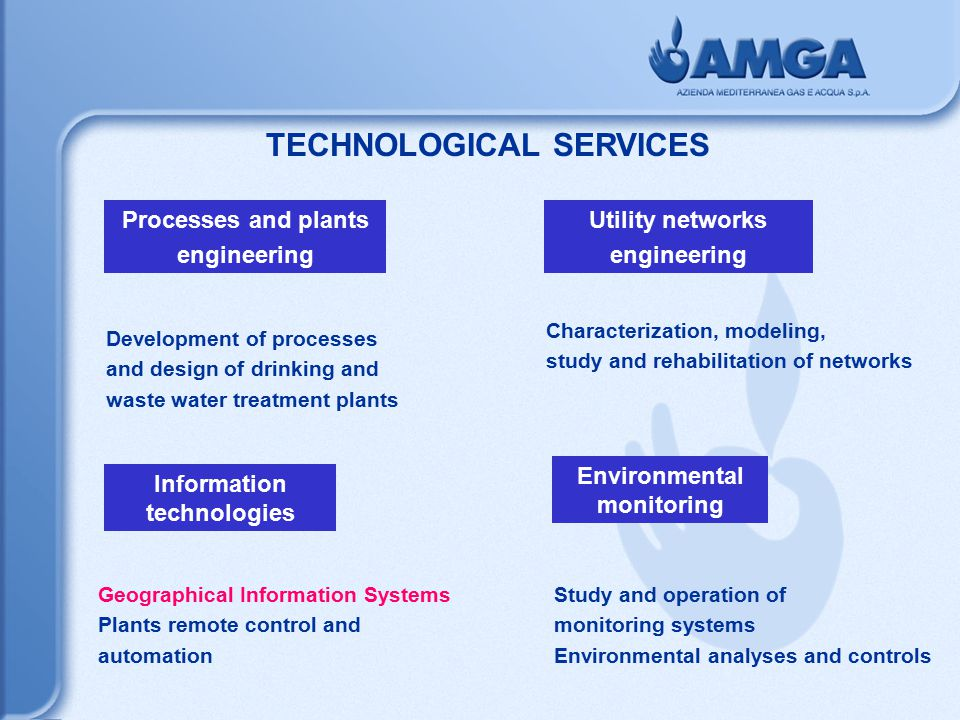TECHNOLOGICAL SERVICES Processes and plants engineering Utility networks engineering Information technologies Environmental monitoring Development of processes and design of drinking and waste water treatment plants Characterization, modeling, study and rehabilitation of networks Geographical Information Systems Plants remote control and automation Study and operation of monitoring systems Environmental analyses and controls
