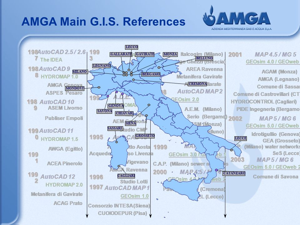 AMGA Main G.I.S. References AutoCAD MAP 1 GEOsim 1.0 199 0 AutoCAD 11 HYDROMAP 1.5 AWGA (Egitto) 1996 Studio Lotti 1994 A.D.E. 1.0 HYDROMAP 2.3 AEM Cr