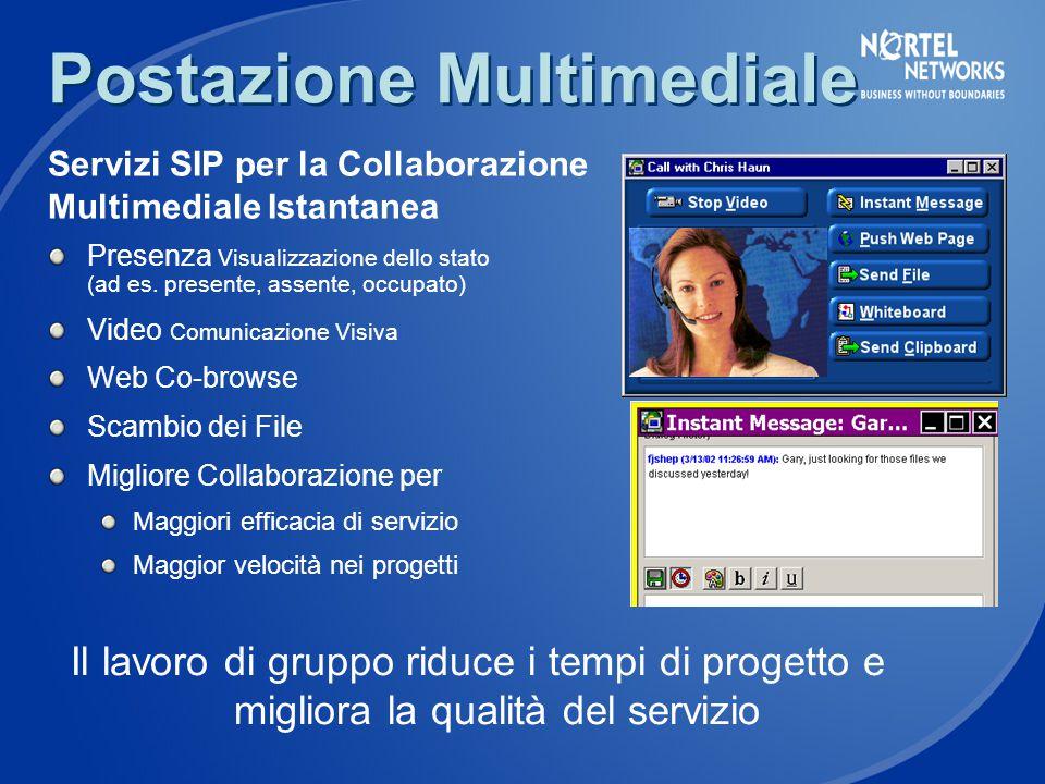 Postazione Multimediale Presenza Visualizzazione dello stato (ad es.