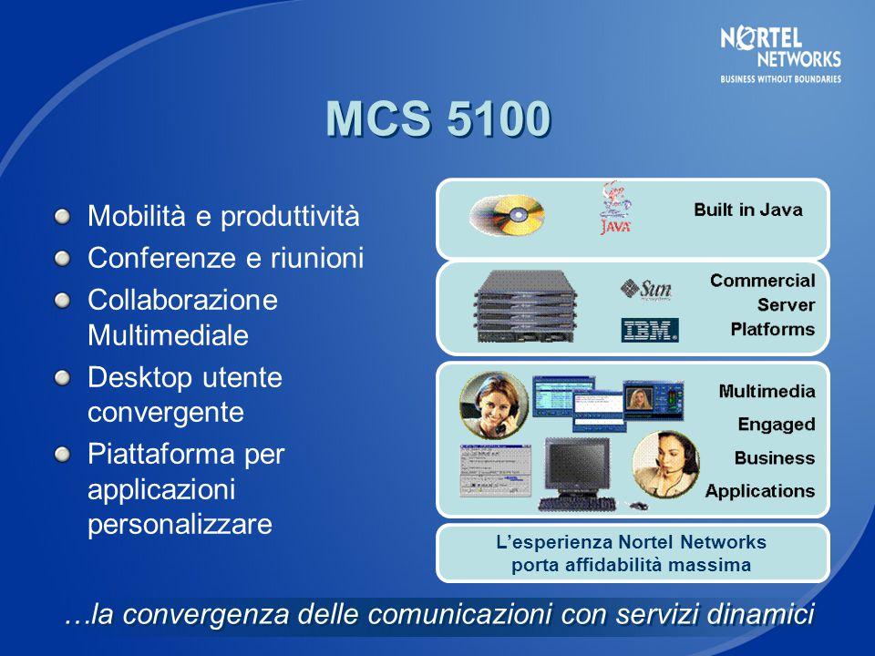 MCS 5100 Mobilità e produttività Conferenze e riunioni Collaborazione Multimediale Desktop utente convergente Piattaforma per applicazioni personalizzare L'esperienza Nortel Networks porta affidabilità massima …la convergenza delle comunicazioni con servizi dinamici