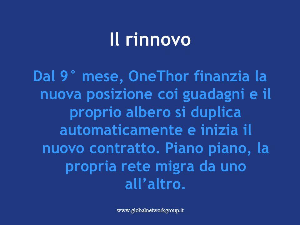 www.globalnetworkgroup.it Il rinnovo Dal 9° mese, OneThor finanzia la nuova posizione coi guadagni e il proprio albero si duplica automaticamente e inizia il nuovo contratto.