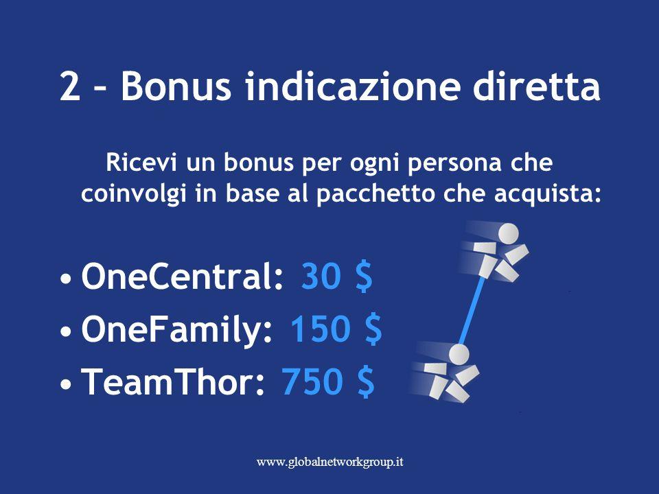 www.globalnetworkgroup.it 2 – Bonus indicazione diretta Ricevi un bonus per ogni persona che coinvolgi in base al pacchetto che acquista: OneCentral: 30 $ OneFamily: 150 $ TeamThor: 750 $