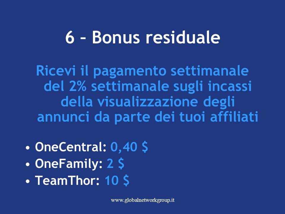 www.globalnetworkgroup.it 6 – Bonus residuale Ricevi il pagamento settimanale del 2% settimanale sugli incassi della visualizzazione degli annunci da parte dei tuoi affiliati OneCentral: 0,40 $ OneFamily: 2 $ TeamThor: 10 $