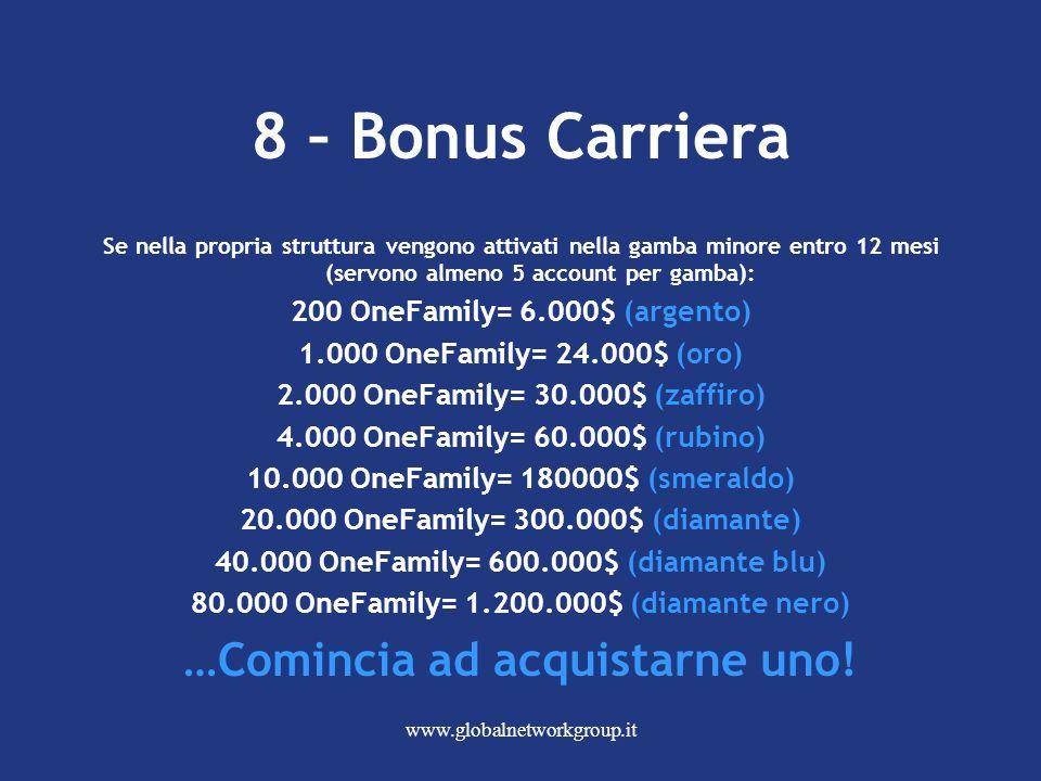 www.globalnetworkgroup.it 8 – Bonus Carriera Se nella propria struttura vengono attivati nella gamba minore entro 12 mesi (servono almeno 5 account per gamba): 200 OneFamily= 6.000$ (argento) 1.000 OneFamily= 24.000$ (oro) 2.000 OneFamily= 30.000$ (zaffiro) 4.000 OneFamily= 60.000$ (rubino) 10.000 OneFamily= 180000$ (smeraldo) 20.000 OneFamily= 300.000$ (diamante) 40.000 OneFamily= 600.000$ (diamante blu) 80.000 OneFamily= 1.200.000$ (diamante nero) …Comincia ad acquistarne uno!
