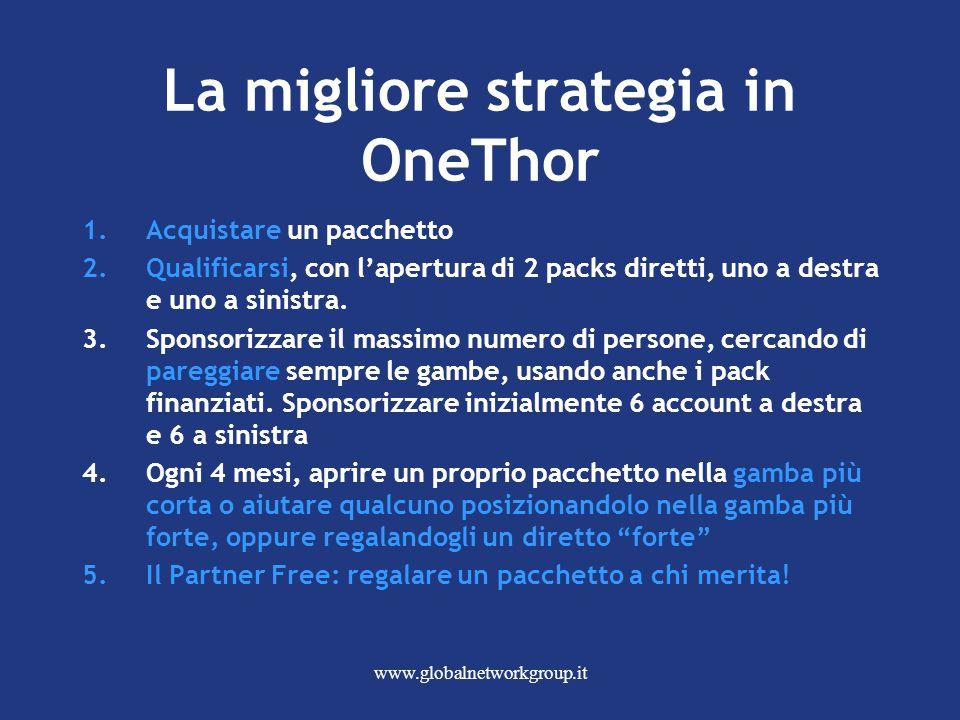 www.globalnetworkgroup.it La migliore strategia in OneThor 1.Acquistare un pacchetto 2.Qualificarsi, con l'apertura di 2 packs diretti, uno a destra e uno a sinistra.