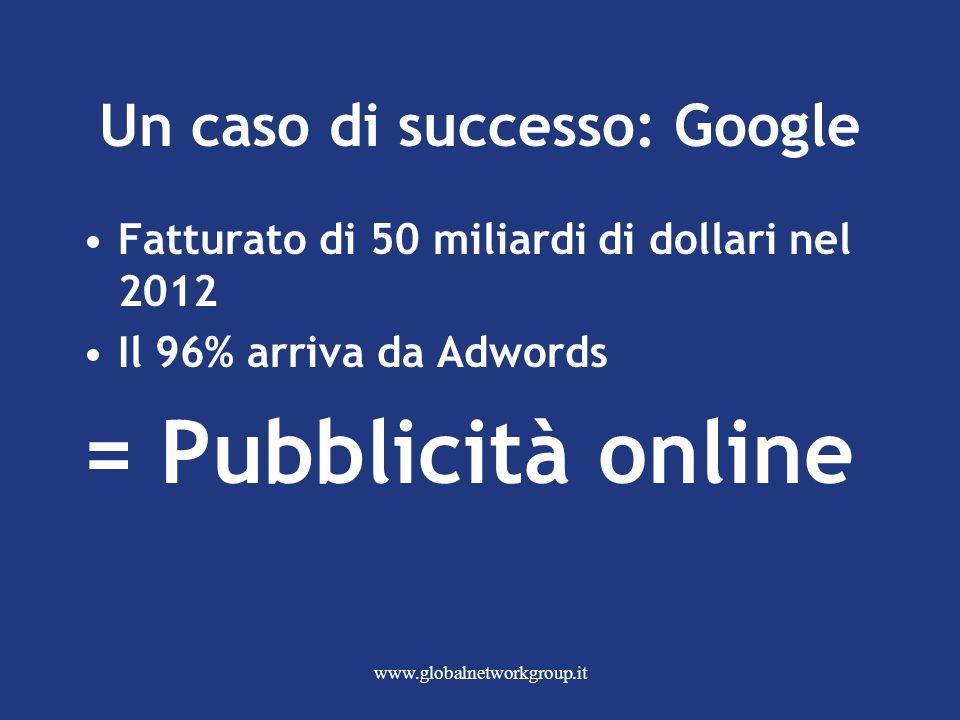 www.globalnetworkgroup.it Un caso di successo: Google Fatturato di 50 miliardi di dollari nel 2012 Il 96% arriva da Adwords = Pubblicità online