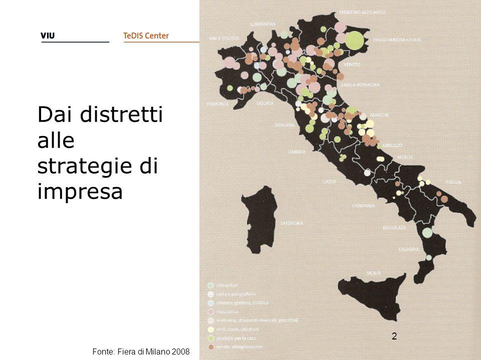 Dai distretti alle strategie di impresa 2 Fonte: Fiera di Milano 2008 2