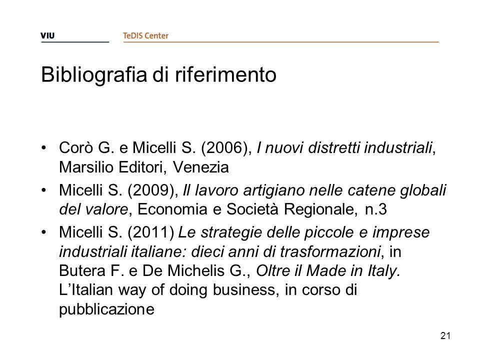 Bibliografia di riferimento Corò G. e Micelli S.