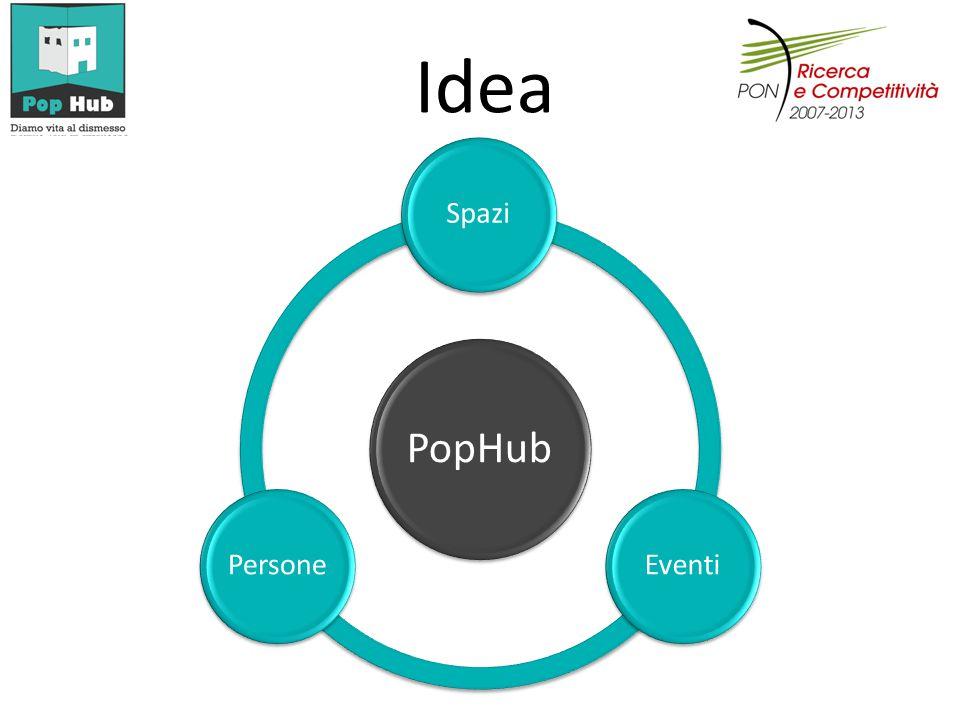 PopHub SpaziEventiPersone Idea