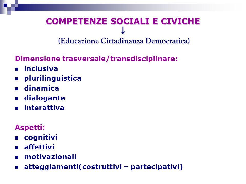 COMPETENZE SOCIALI E CIVICHE  (Educazione Cittadinanza Democratica) Dimensione trasversale/transdisciplinare: inclusiva plurilinguistica dinamica dialogante interattiva Aspetti: cognitivi affettivi motivazionali atteggiamenti(costruttivi – partecipativi)