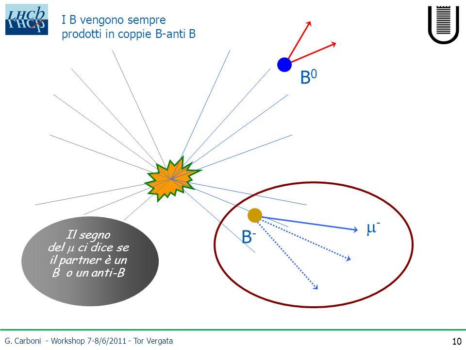 10 B0B0 B-B- -- Il segno del  ci dice se il partner è un B o un anti-B I B vengono sempre prodotti in coppie B-anti B G.