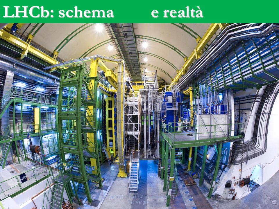 11 Muoni HCALECAL RICH2 Tracciatore Magnete TT RICH1 VELO 11 LHCb: schema 11 20 m 10 m e realtà G.