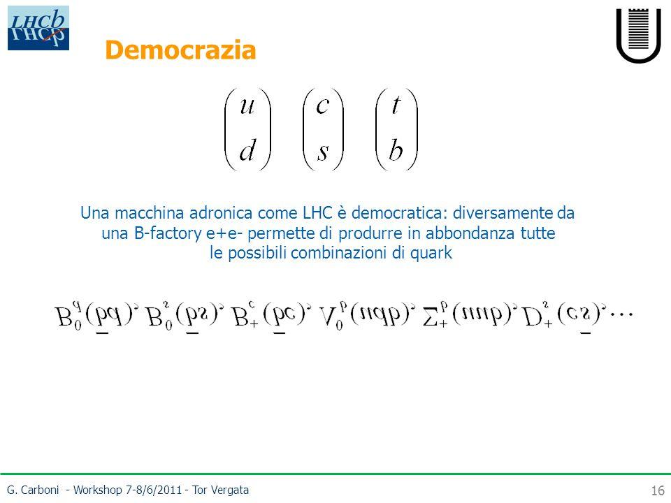 G. Carboni - Workshop 7-8/6/2011 - Tor Vergata 16 Una macchina adronica come LHC è democratica: diversamente da una B-factory e+e- permette di produrr