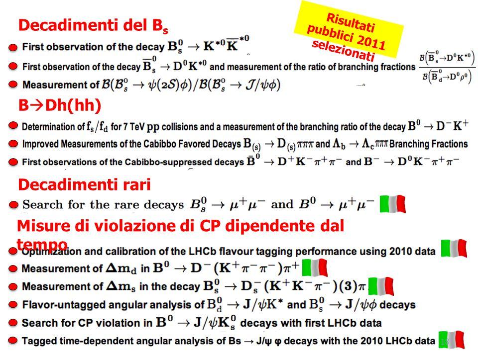 Decadimenti del B s B  Dh(hh) Misure di violazione di CP dipendente dal tempo Decadimenti rari Risultati pubblici 2011 selezionati 18