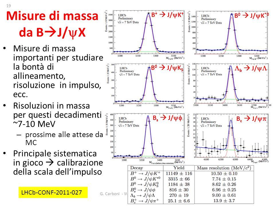 G. Carboni - Workshop 7-8/6/2011 - Tor Vergata 19 Misure di massa da B  J/  X Misure di massa importanti per studiare la bontà di allineamento, riso