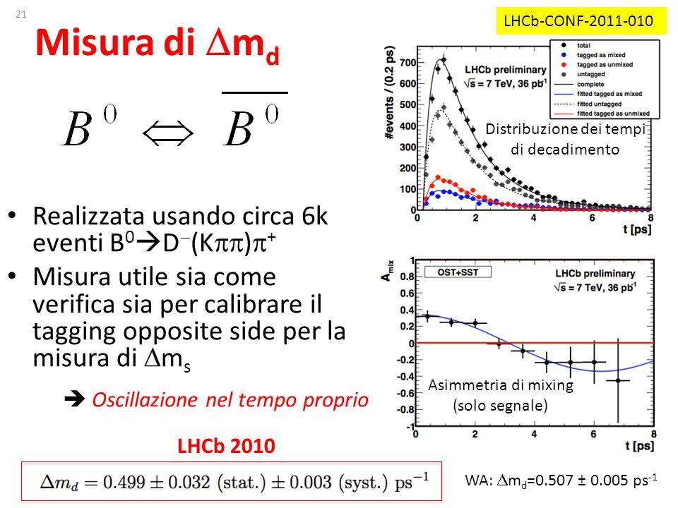 G. Carboni - Workshop 7-8/6/2011 - Tor Vergata 21 Misura di  m d Realizzata usando circa 6k eventi B 0  D  (K  )  + Misura utile sia come verifi