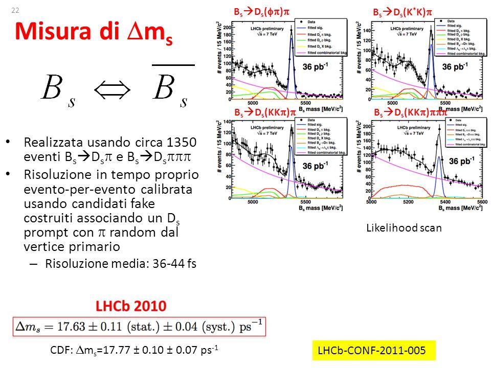 22 Misura di  m s Realizzata usando circa 1350 eventi B s  D s  e B s  D s  Risoluzione in tempo proprio evento-per-evento calibrata usando candidati fake costruiti associando un D s prompt con  random dal vertice primario – Risoluzione media: 36-44 fs CDF:  m s =17.77 ± 0.10 ± 0.07 ps -1 Likelihood scan B s  D s (  )  B s  D s (K * K)  B s  D s (KK  )  B s  D s (KK  )  LHCb 2010 LHCb-CONF-2011-005