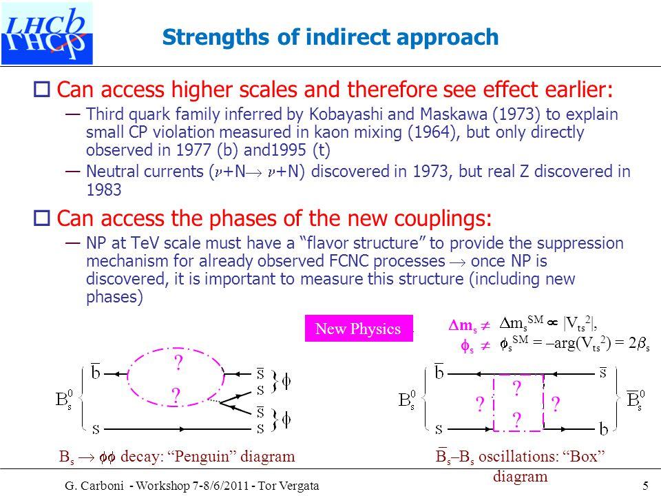 6 La violazione della simmetria CP significa che in qualcosa la materia differisce dall'antimateria Grazie a tale violazione alla fine del Big Bang potrebbe essere rimasta un po' di materia in eccesso.