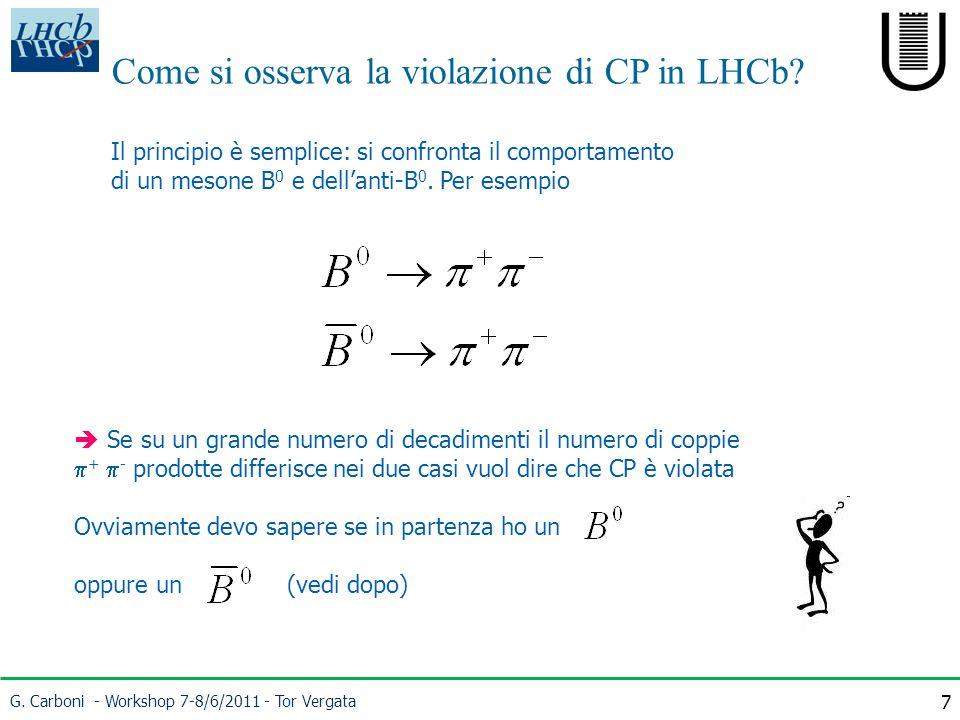 G. Carboni - Workshop 7-8/6/2011 - Tor Vergata 7 Come si osserva la violazione di CP in LHCb.