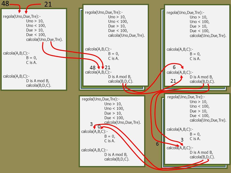 regola(Uno,Due,Tre):- Uno > 10, Uno < 100, Due > 10, Due < 100, calcola(Uno,Due,Tre).