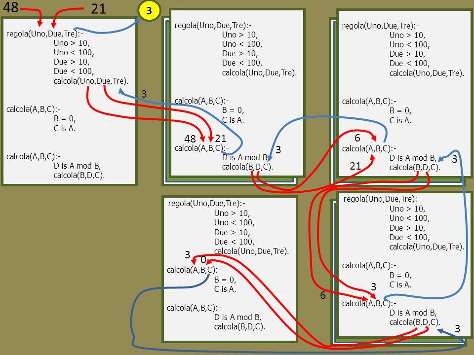 regola(Uno,Due,Tre):- Uno > 10, Uno < 100, Due > 10, Due < 100, calcola(Uno,Due,Tre). calcola(A,B,C):- B = 0, C is A. calcola(A,B,C):- D is A mod B, c