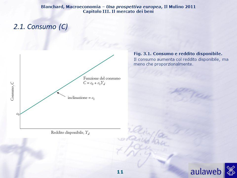 Blanchard, Macroeconomia – Una prospettiva europea, Il Mulino 2011 Capitolo III. Il mercato dei beni 10 Il reddito disponibile è definito come: dove Y