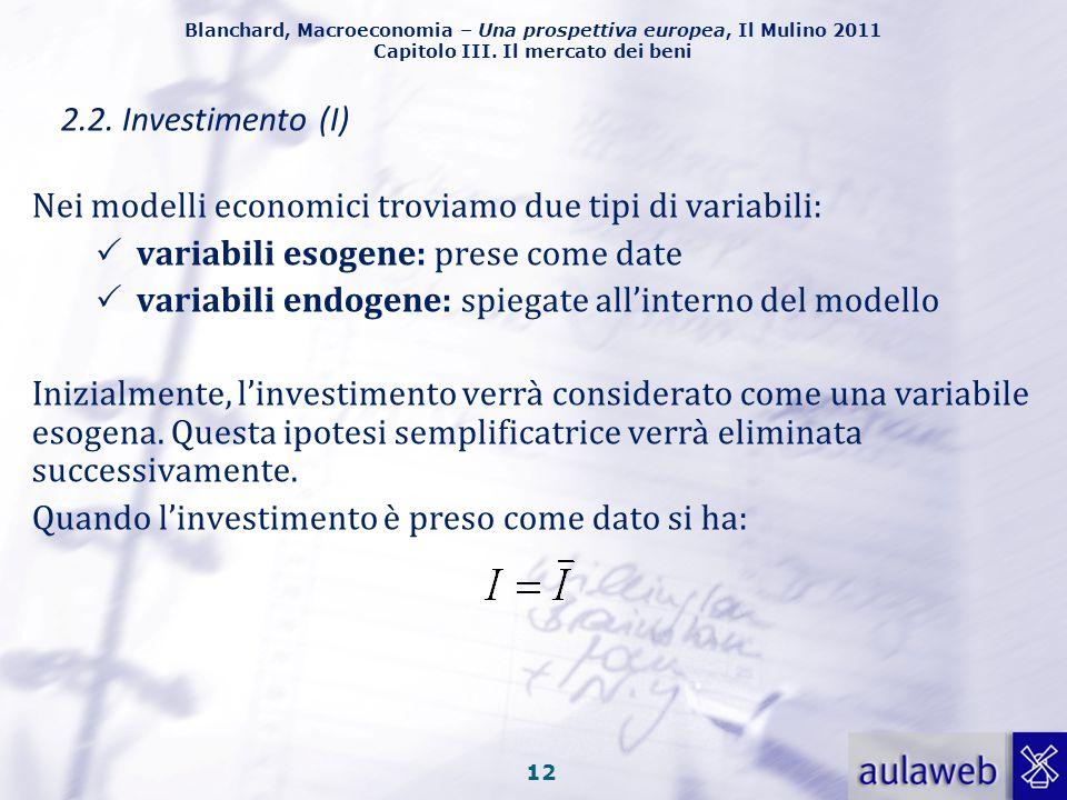 Blanchard, Macroeconomia – Una prospettiva europea, Il Mulino 2011 Capitolo III. Il mercato dei beni 11 2.1. Consumo (C) Fig. 3.1. Consumo e reddito d