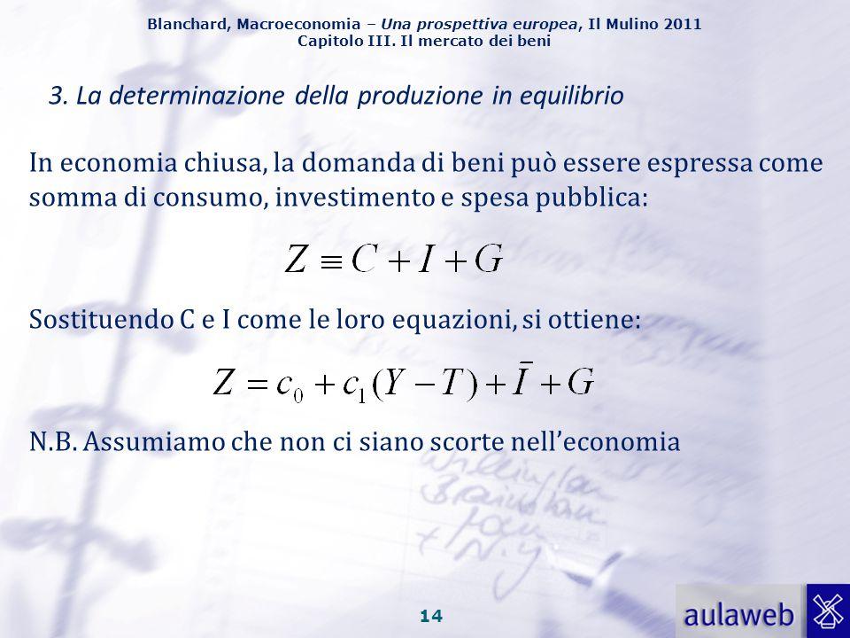 Blanchard, Macroeconomia – Una prospettiva europea, Il Mulino 2011 Capitolo III. Il mercato dei beni 13 Insieme alle imposte, T, la spesa pubblica, G,