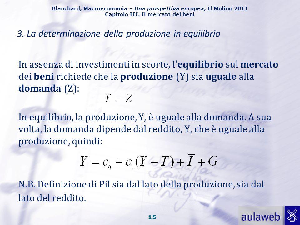 Blanchard, Macroeconomia – Una prospettiva europea, Il Mulino 2011 Capitolo III. Il mercato dei beni 14 In economia chiusa, la domanda di beni può ess