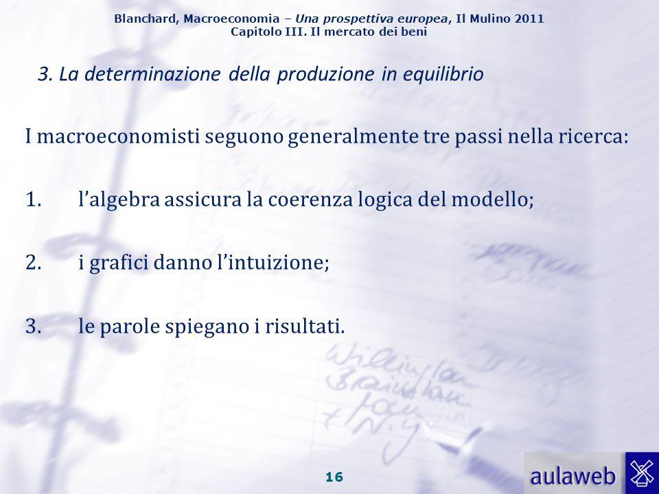 Blanchard, Macroeconomia – Una prospettiva europea, Il Mulino 2011 Capitolo III. Il mercato dei beni 15 In assenza di investimenti in scorte, l'equili