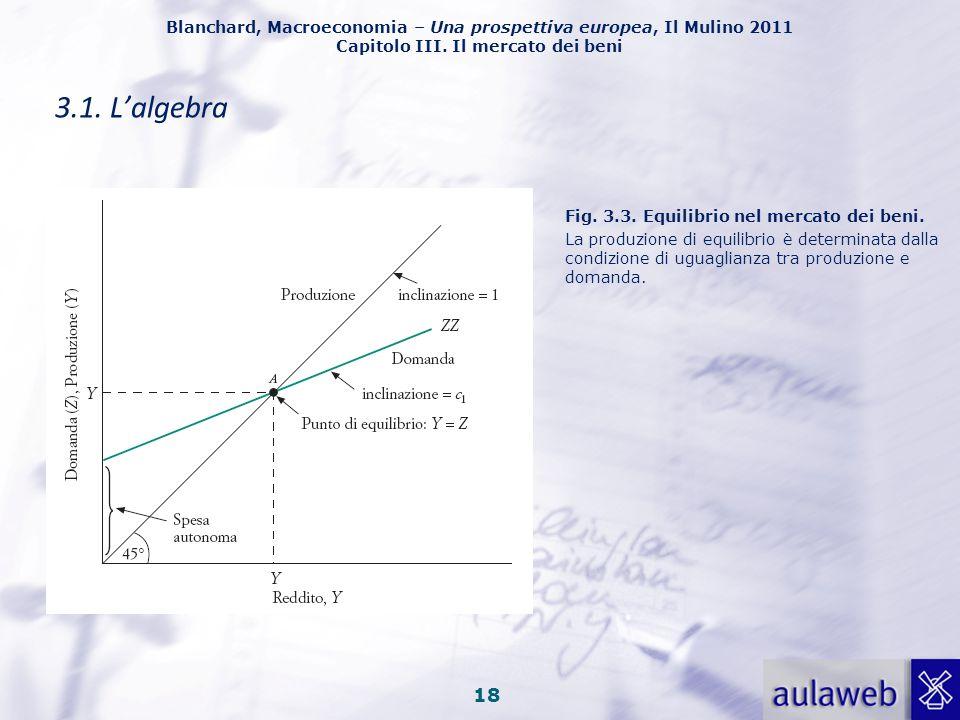 Blanchard, Macroeconomia – Una prospettiva europea, Il Mulino 2011 Capitolo III. Il mercato dei beni 17 L'equazione di equilibrio può essere riscritta