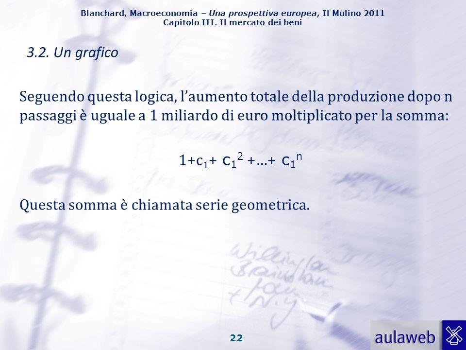 Blanchard, Macroeconomia – Una prospettiva europea, Il Mulino 2011 Capitolo III. Il mercato dei beni 21 3.2. Un grafico 1.Il primo aumento della doman