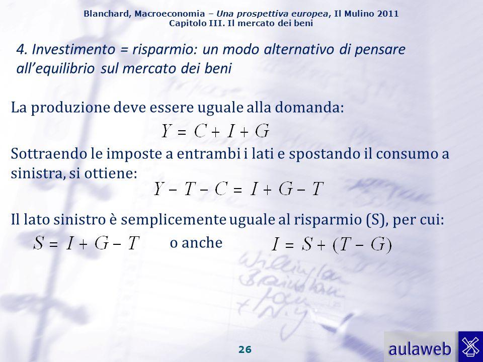 Blanchard, Macroeconomia – Una prospettiva europea, Il Mulino 2011 Capitolo III. Il mercato dei beni 25 Il risparmio è la somma di risparmio privato e