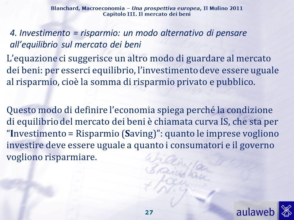Blanchard, Macroeconomia – Una prospettiva europea, Il Mulino 2011 Capitolo III. Il mercato dei beni 26 La produzione deve essere uguale alla domanda: