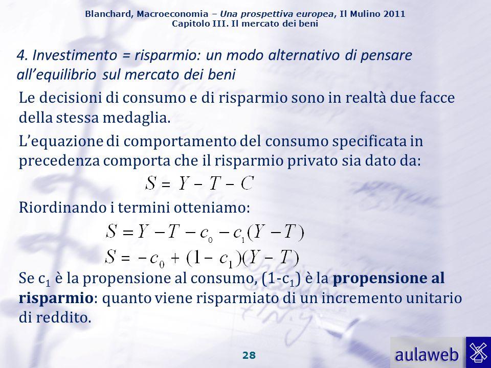 Blanchard, Macroeconomia – Una prospettiva europea, Il Mulino 2011 Capitolo III. Il mercato dei beni 27 L'equazione ci suggerisce un altro modo di gua