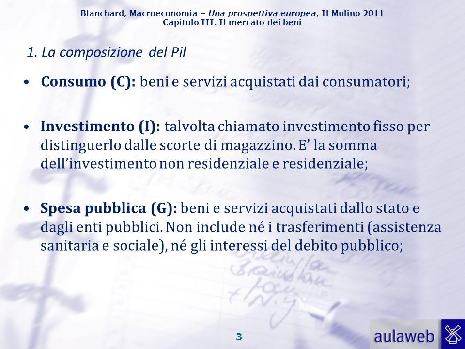 Blanchard, Macroeconomia – Una prospettiva europea, Il Mulino 2011 Capitolo III. Il mercato dei beni 2 1. La composizione del Pil